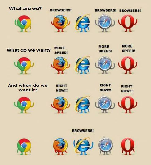 This weeks humor…. When browsers have a meeting.