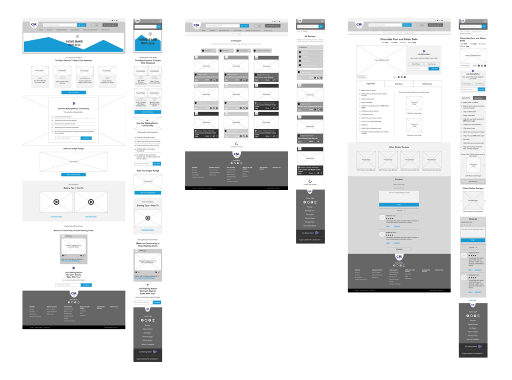 Detailed view of the   website wireframes