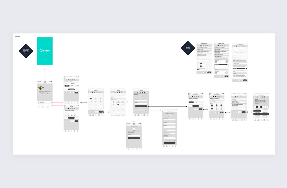 Detailed view of one of the app flow
