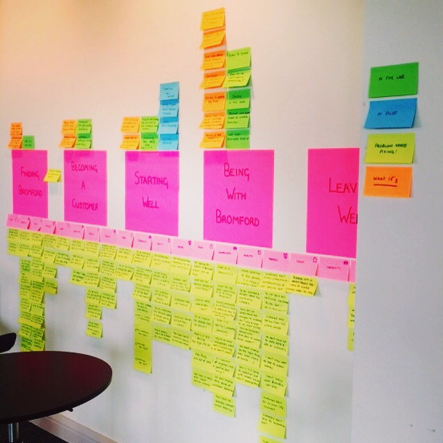 "The Low Tech ""Wailing Wall"" - which maps problems that need fixing through creative thinking."
