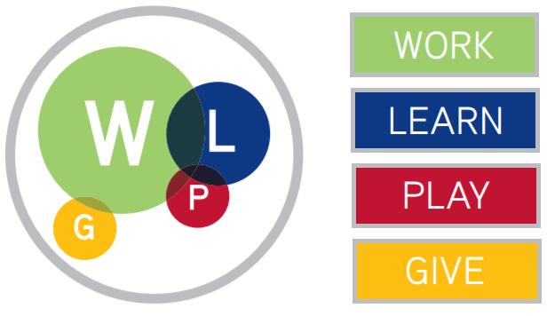 WLPG_Windmills.png