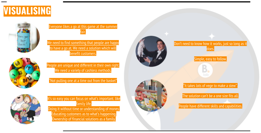 Visualising - How might we prepare customers for cashless transactions and encourage a healthy financial life.png