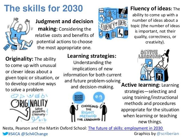skills for 2030.jpg