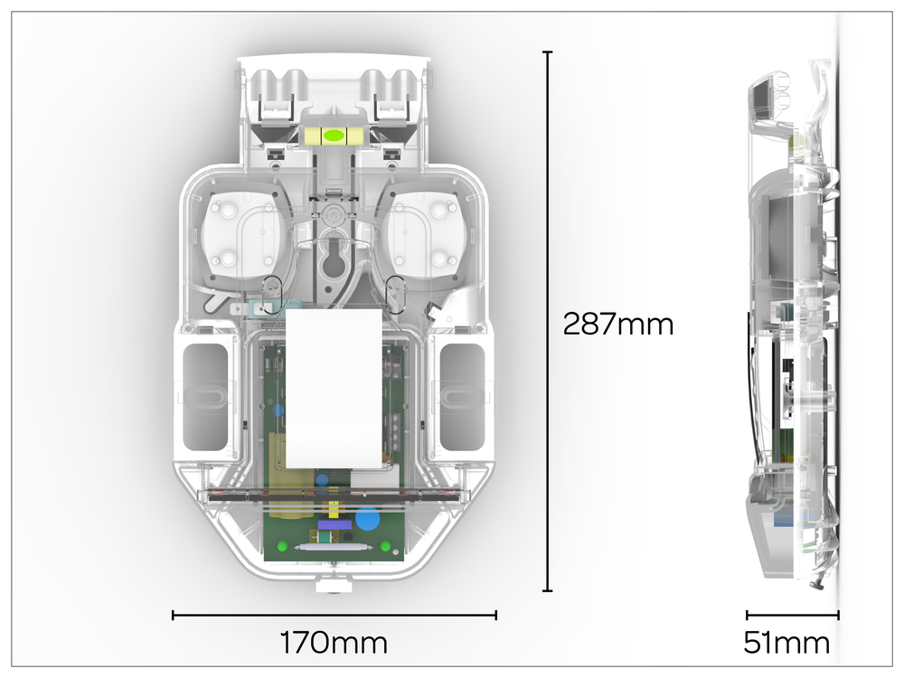 Backplate module dimensions