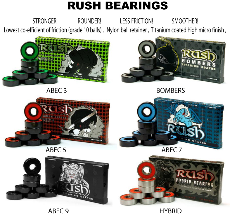 RUSH-BEARINGS