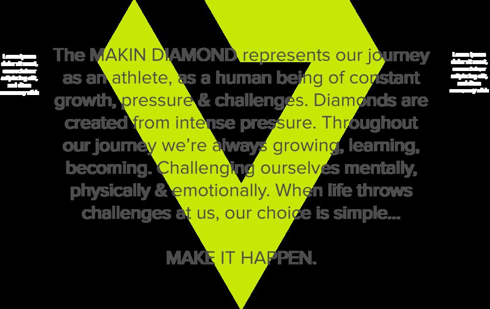 MAKIN DIAMOND STORY.png