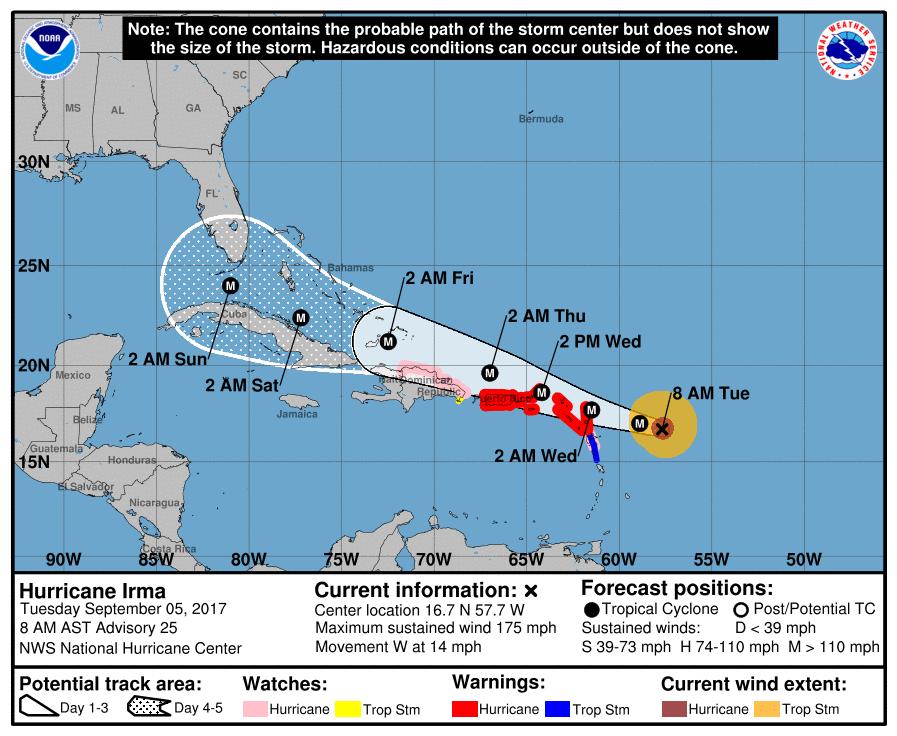 Hurricane Irma and the Corn Belt... — Agrible, Inc.