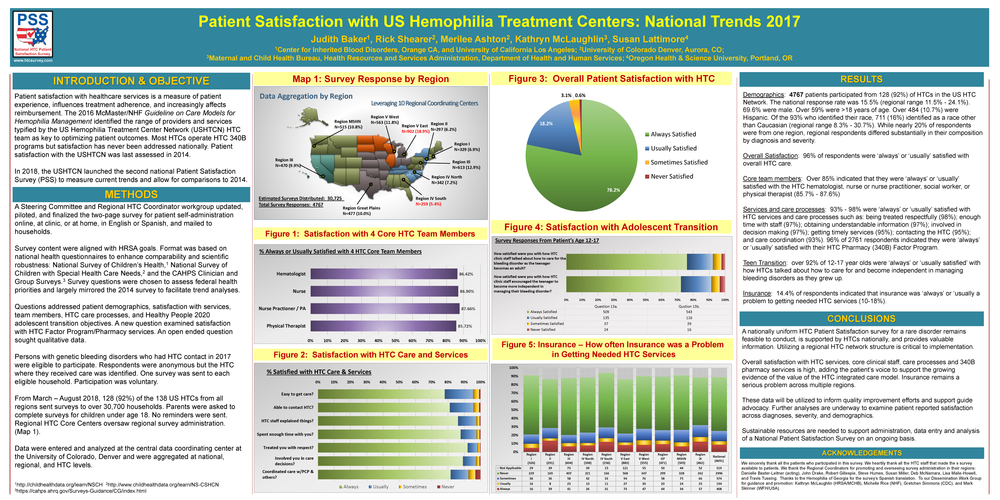This poster was presented at the NHF 70th Annual Bleeding Disorders Conference and the American Thrombosis and Hemostasis Data Summit in October 2018, as well as at the Hemophilia Federation of America Convention held in April 2019.
