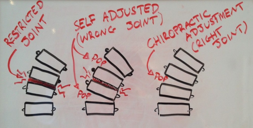 auto-manipolazione-cervicale