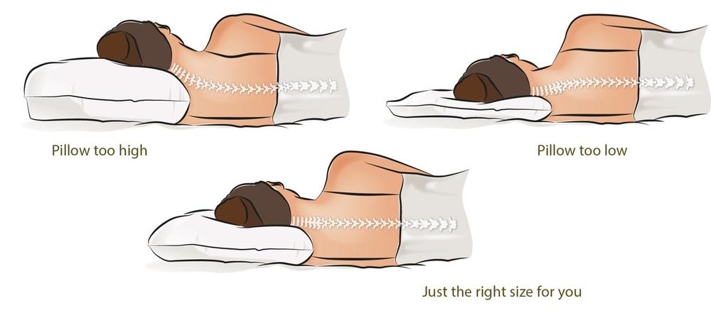 altezza cuscino