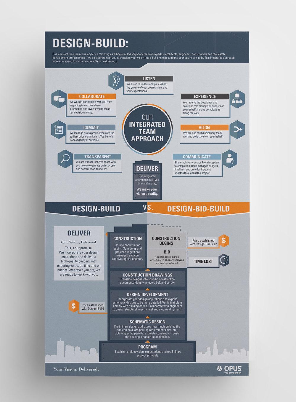 Opus_infographic.jpg