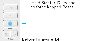 xPRESS_Button Press Combination_Star Reset.png
