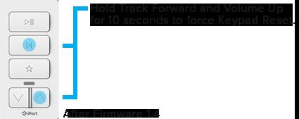 xPRESS_Button Press Combination_Trackforward Reset.png