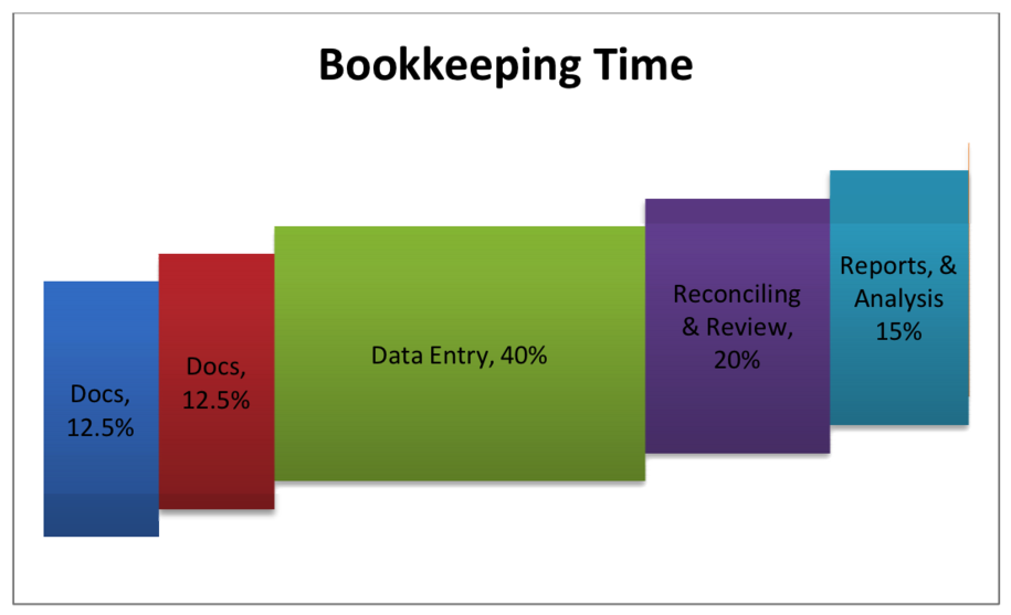BookkeepingTime.png