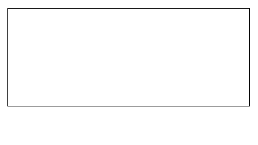 Cancer Wellness