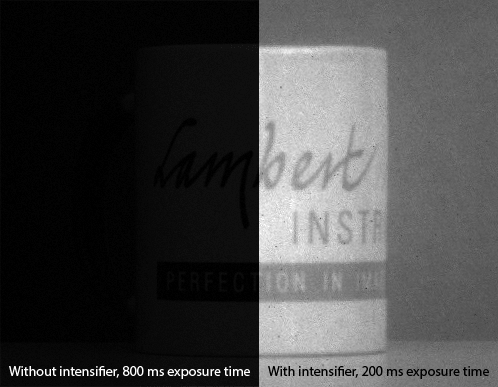 The difference between a camera without an image intensifier and a camera with an image intensifier