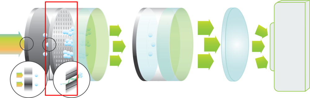 Two-stage intensifier, with lens and camera (MCP).png