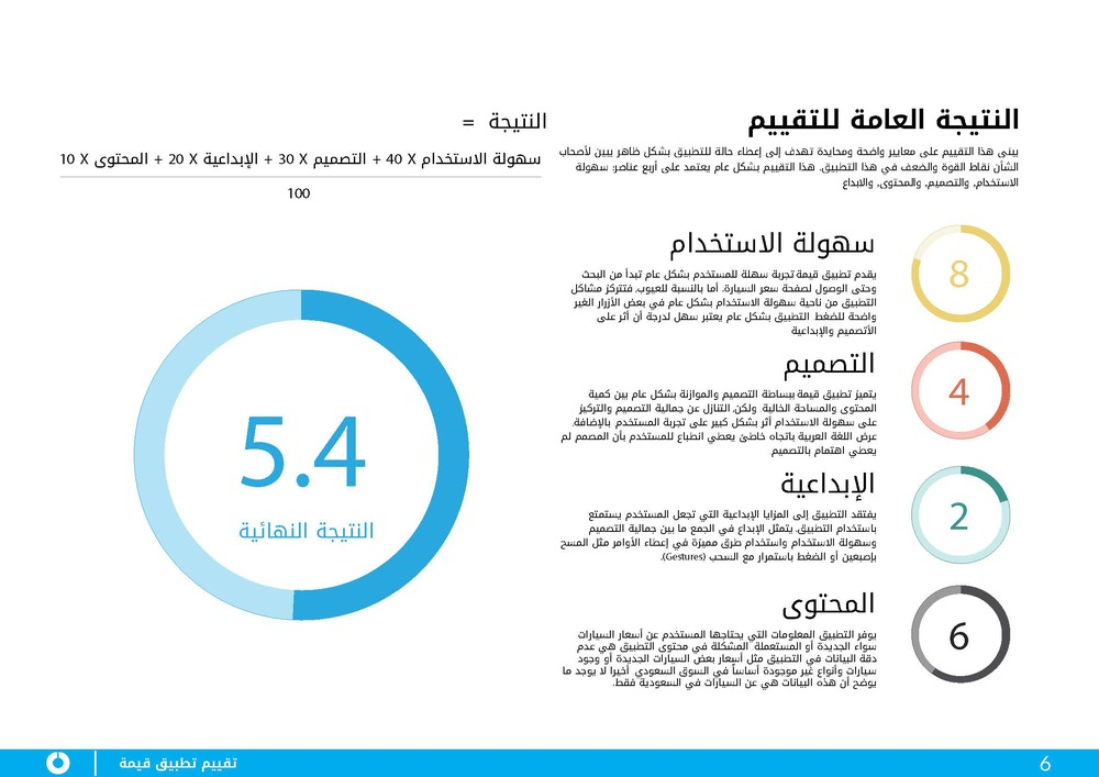 Result-Final UX Evaluation Report for Qima App-2.jpg