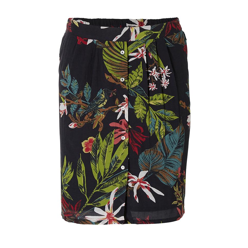 fig. 4. Skirt