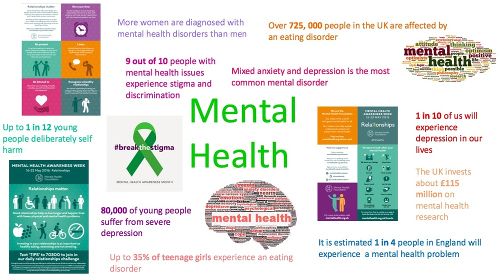 Mental Health facts (click to see at full-size)
