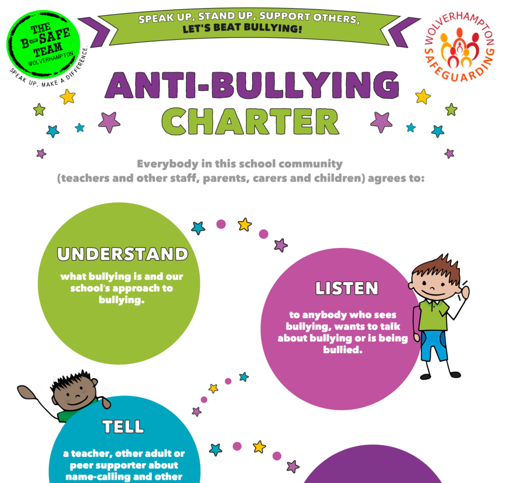 Download the Primary Anti-bullying charter (PDF)