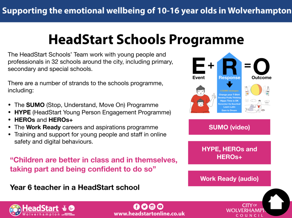 A screen from a digital presentation used by Mini Ambassadors to share the HeadStart Wolverhampton programme with MPs