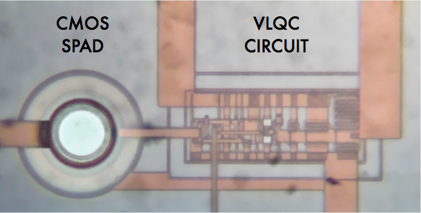 Layout of the CMOS SPAD with my novel Variable Load Quenching Circuit (VLQC) front end electronics