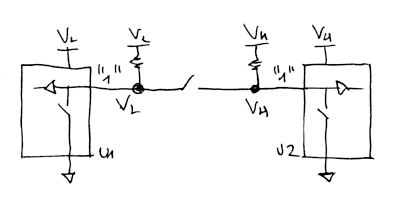 Fig.2 - When both sides are pulled up to the supply voltage, the FET is turned off and a logic one is transmitted.