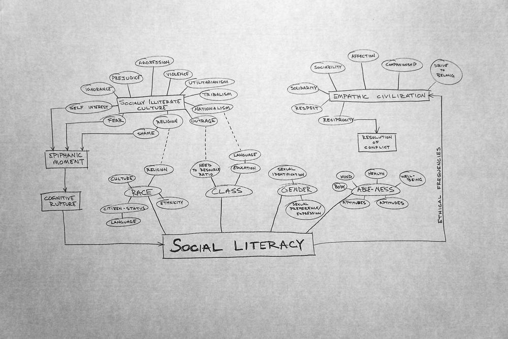 SocialLit- ScottBraun.jpg