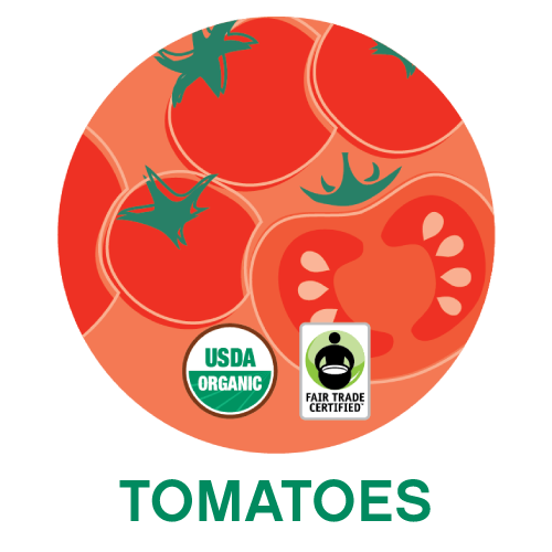 Tomatoes.png