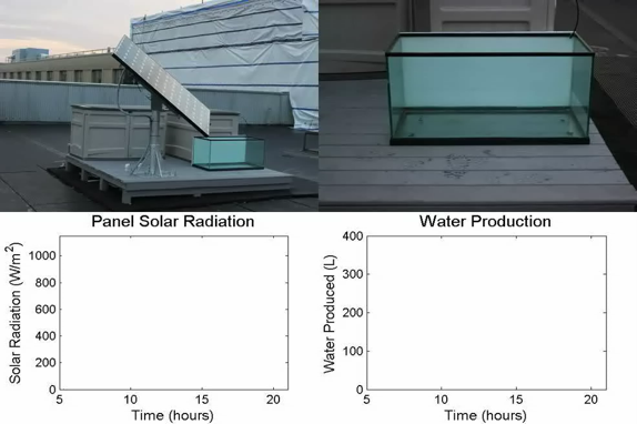 An Experimental Solar Powered Desalination System
