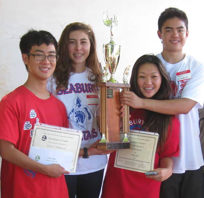 Congratulations to the 2014 winners, the 4-H Dirt Devils – who captured their 6th consecutive Land Judging Contest title.