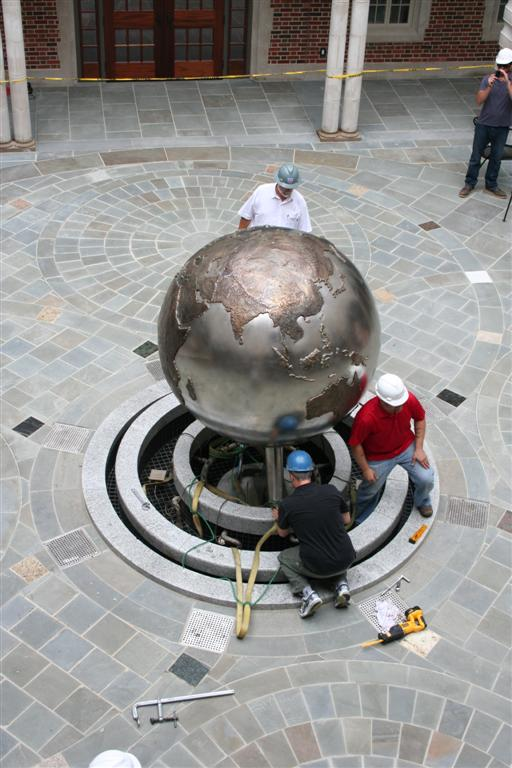 Anchoring the globe in place.