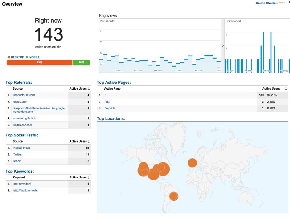 143 Analytics.png