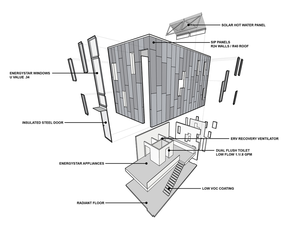 100k Houses Isa Solar Energy Panels Diagram Of The Gpm Array Diagrams