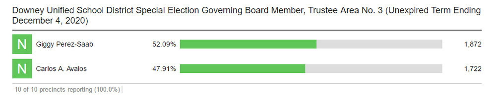 school board chart.jpg