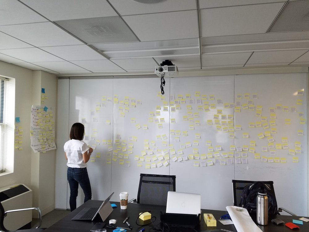 Photo by Patti Kwong, project lead, during synthesis and analysis of qualitative data
