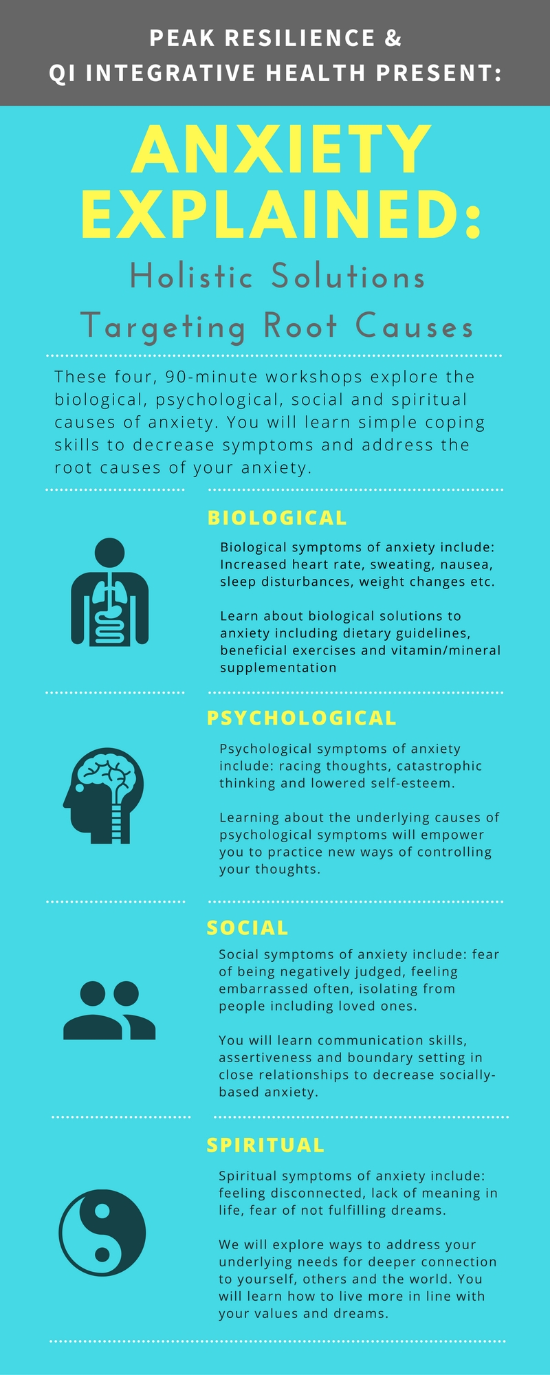 An Infographic of the Anxiety Explained Program