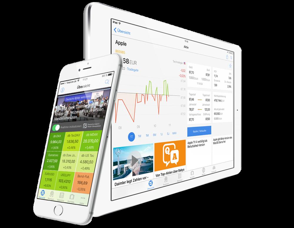Finanzen100 Börsen-Apps - Sie wollen Echtzeitkurse und aktuellste News aus der Börsen- und Wirtschaftswelt? Finanzen100.de, innovativstes Finanzportal im deutschsprachigen Raum, bietet mit seinen Gratis-Apps die einzigartige Kombination von Börsennews, Aktienkursen, Wertpapierdaten und Charts aus der Welt der Finanzen.