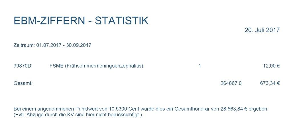 EBM-Statistik.jpg