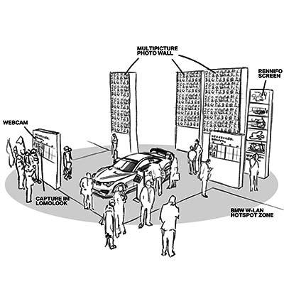 BMW Fan area