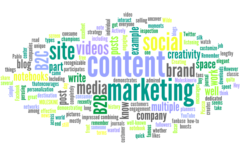 Chance Marketing Group Specializes in Content Marketing
