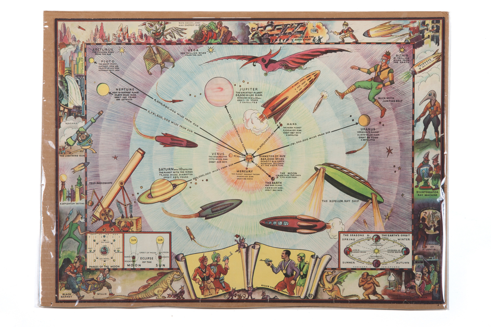 Map of the Solar System – Buck Rogers (circa 1933)
