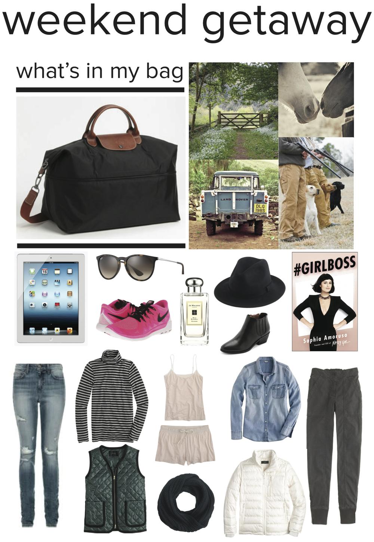Weekend Getaway [Farm]: What's in my Bag — LCB Style