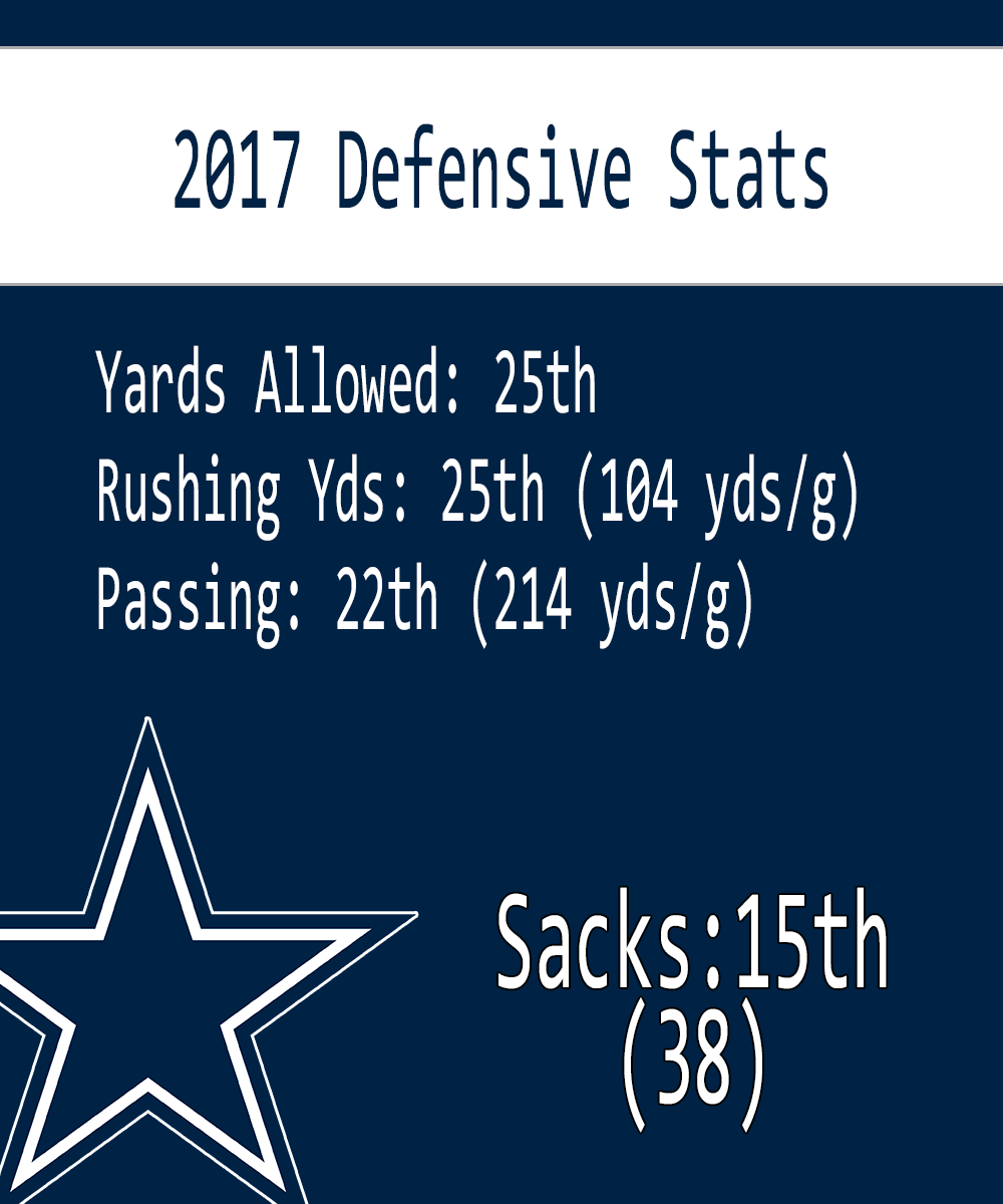 Defensive-Infographic.png