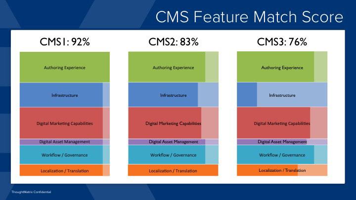 Calix-CMS-Rec copy.jpg