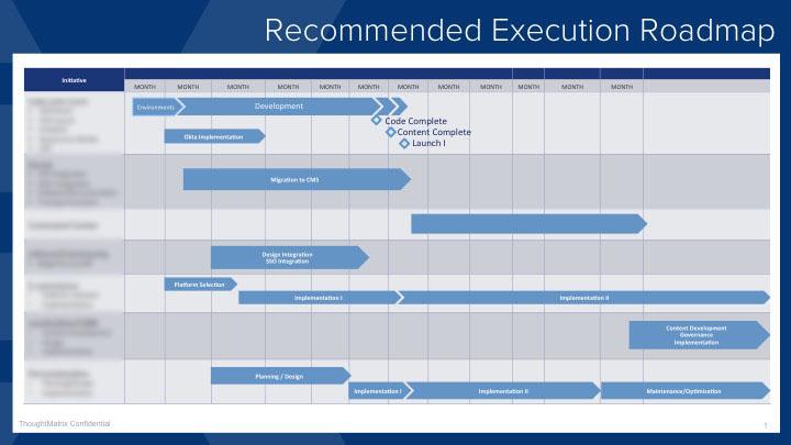 Calix-Roadmap copy.jpg