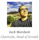 • Jack was Eventbrite's first Head of Marketing. He noticed events being indexed, which led to the creation of the directory. They allowed custom vanity URLs.