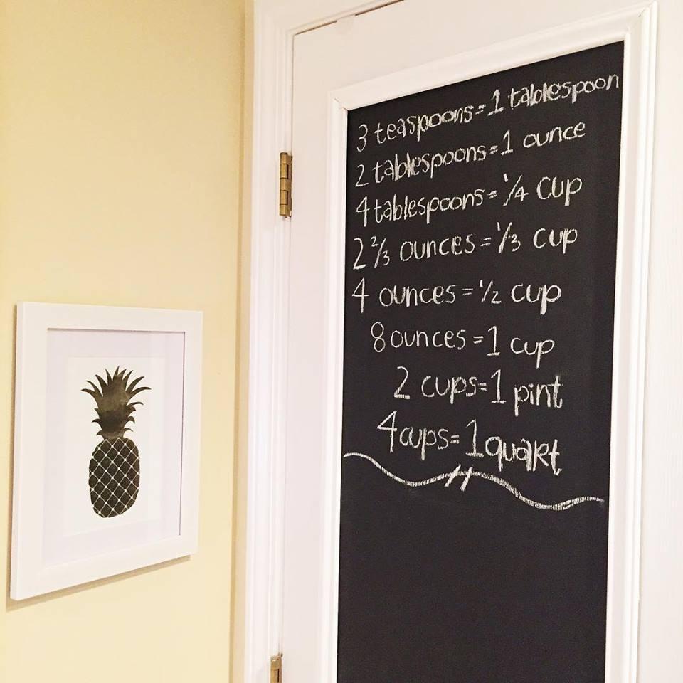 11017845_10155763650410486_4528976481370368590_n.jpg & DIY Chalkboard u2014 Jessica Rayome