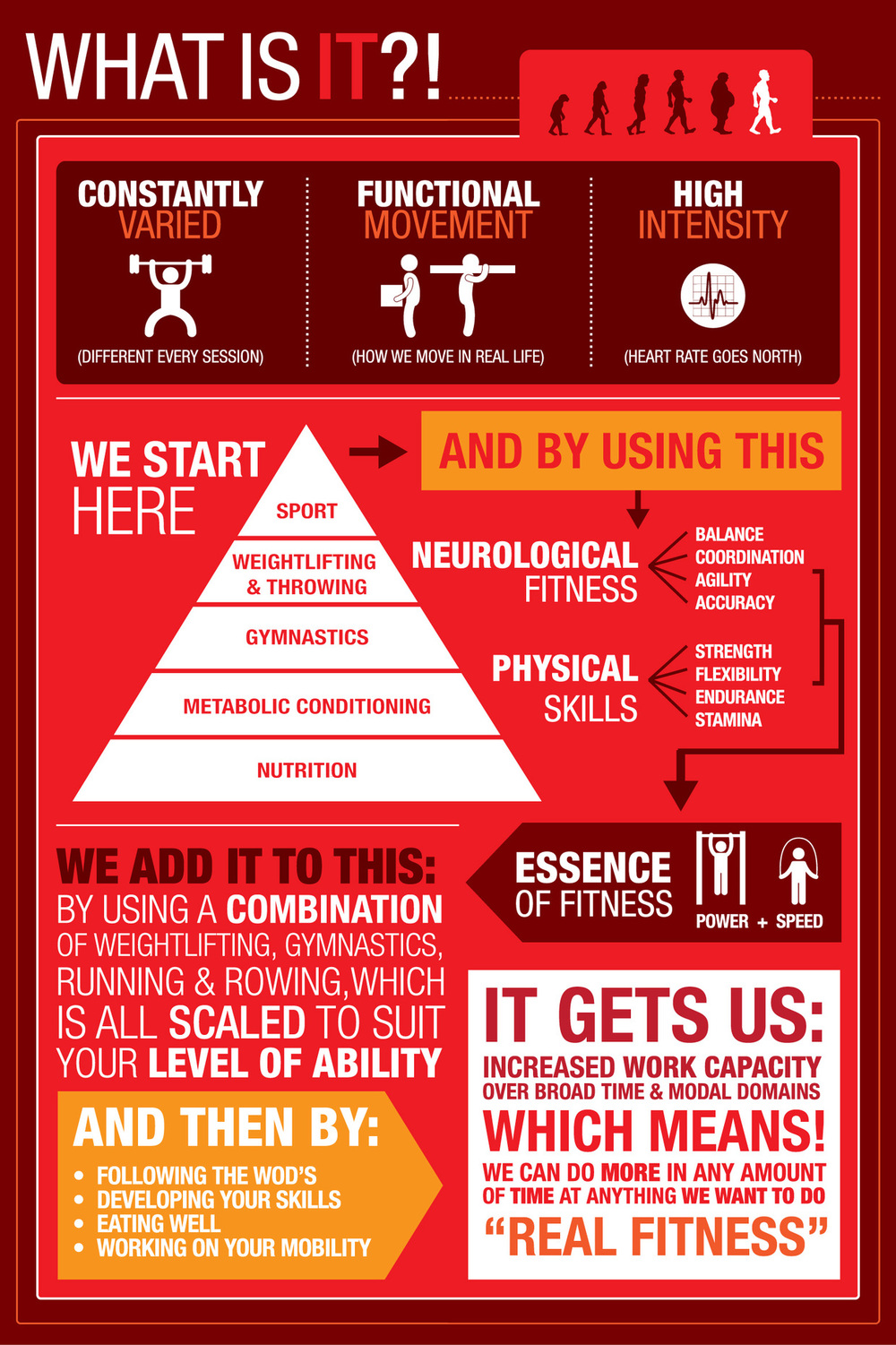 What-is-it-CrossFit-Infographic.jpg